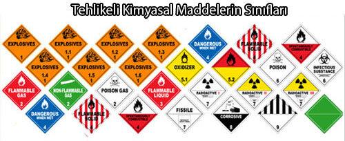Tehlikeli Kimyasal Maddelerin Sınıfları